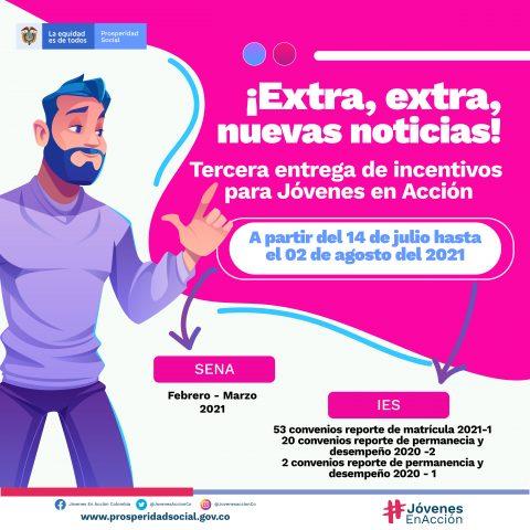 FECHAS ENTREGA INCENTIVOS SENA - IES